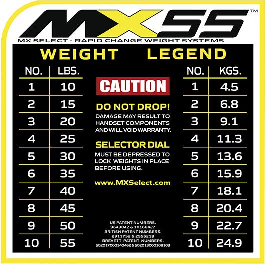 Vekttabell på MX55