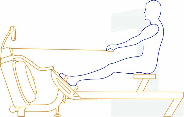 Bildet beskriver hvordan en utøver utfører riktig roteknikk steg 1