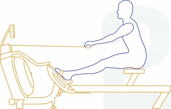 Bildet beskriver hvordan en utøver utfører riktig roteknikk steg 2