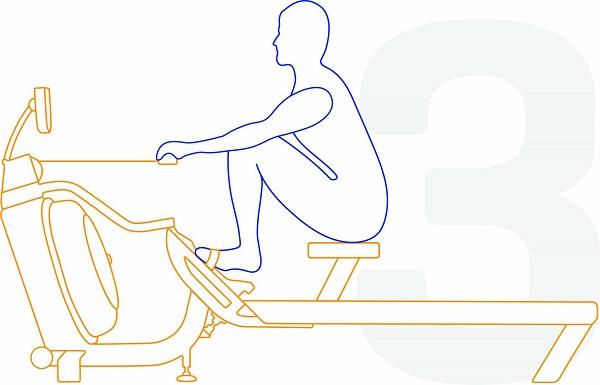 Bildet beskriver hvordan en utøver utfører riktig roteknikk steg 3