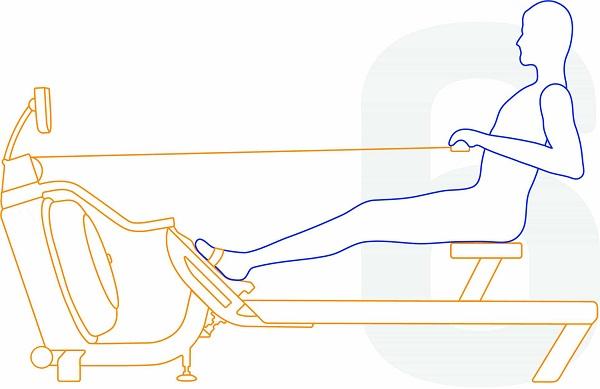 Bildet beskriver hvordan en utøver utfører riktig roteknikk steg 6