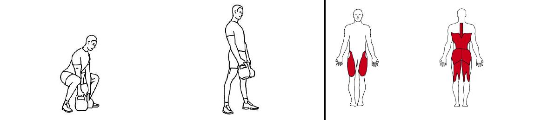 Illustrasjons bilde av Markløft - Sumo med kettlebells