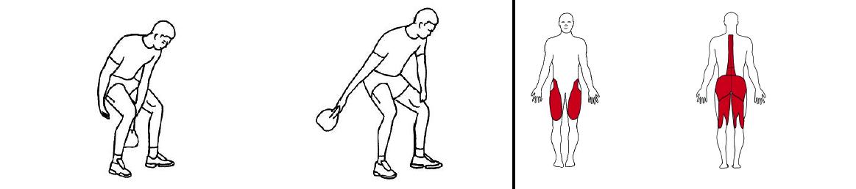 Illustrasjons bilde av Åttetallet - Figure Eight med kettlebells