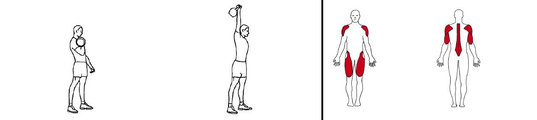 Illustrasjons bilde av støt med kettlebells