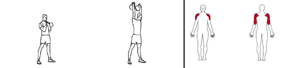 Illustrasjons bilde av skulderpress med kettlebells