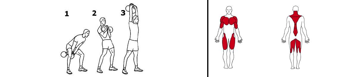 Illustrasjons bilde av vending og støt med kettlebells