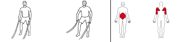 Illustrasjons bilde av utførelse av dobbel bue med battlerope
