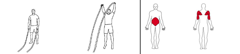 Illustrasjons bilde av utførelse av slam med battlerope