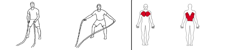 Illustrasjons bilde av utførelse av battlerope ut-inn