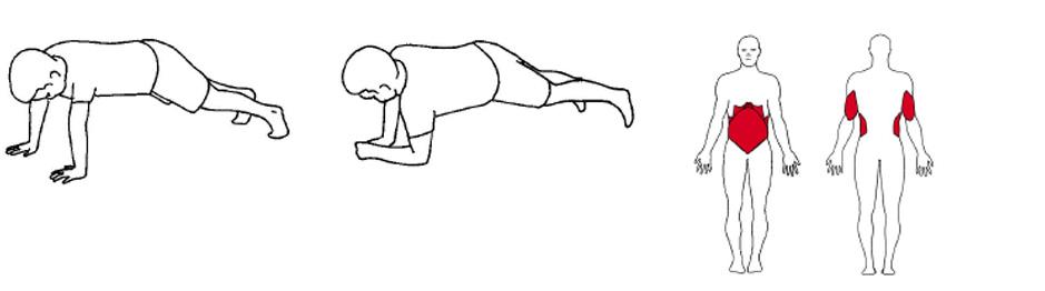 Illustrasjonsbilde av utførelse av plankeøvelse
