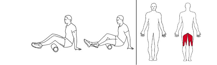Illustrasjons bilde av trening bakside lår med foamroller