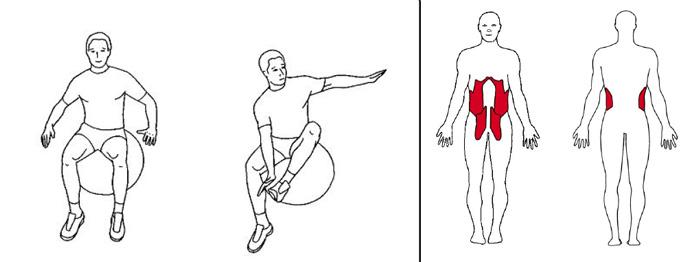 Illustrasjons bilde av «hånd mot fot»på en ball