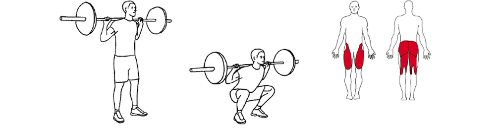 Illustrasjon viser utførelse av knebøy øvelse