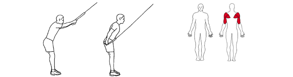 Illustrasjon viser utførelse av skidrag øvelse