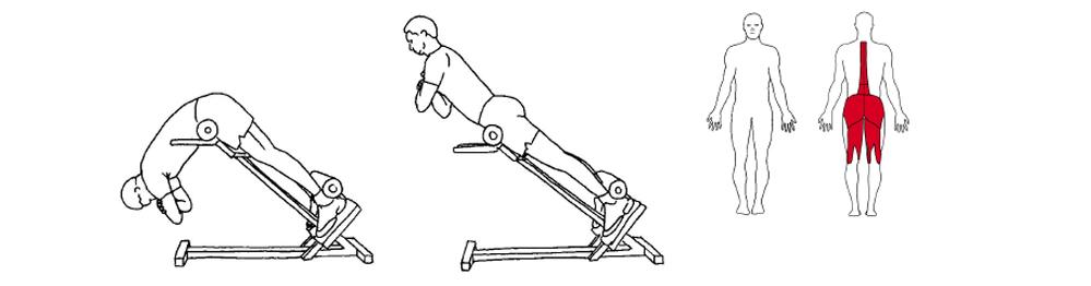 Illustrasjon viser utførelse av rygghev øvelse