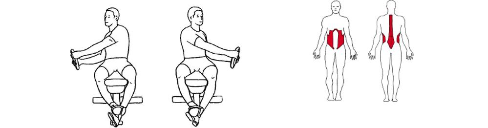 Illustrasjon viser utførelse av rotasjons øvelse