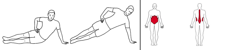 Illustrasjons bilde av sideplanke på hånd øvelse på treningsmatte