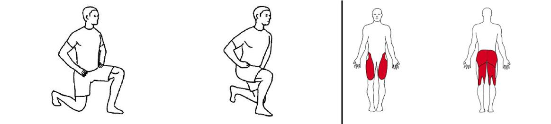 Illustrasjons bilde av hoppende utfalløvelse på treningsmatte