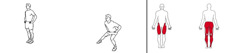 Illustrasjons bilde av utfall til siden øvelse på treningsmatte