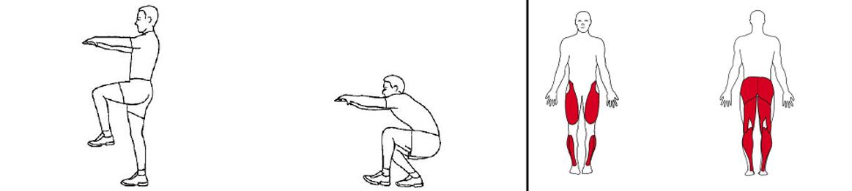 Illustrasjons bilde av ettbens knebøy øvelse på treningsmatte