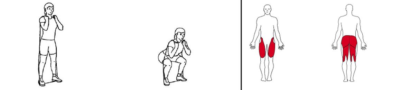 Illustrasjonsbilde av utførelse av knebøy med strikk