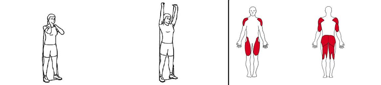 Illustrasjonsbilde av utførelse av knebøy og skulderpress med strikk