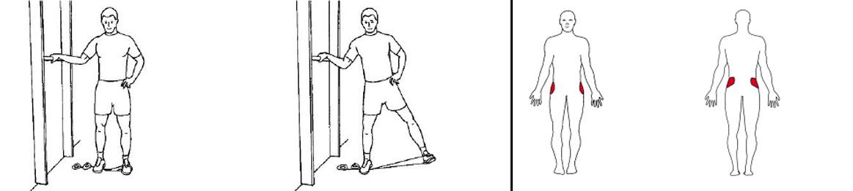 Illustrasjonsbilde av utførelse av stående benhev ut m/strikk