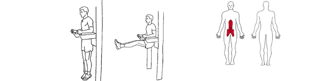 Illustrasjons bilde av utførelse av benløft i en ribbevegg
