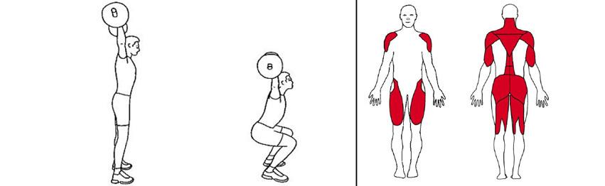 Illustrasjonsbilde av utførelse av dype knebøy med vektstang