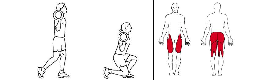 Illustrasjonsbilde av utførelse av ettbens knebøy med vektstang