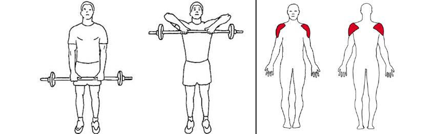 Illustrasjonsbilde av utførelse av stående drag til hake med vektstang